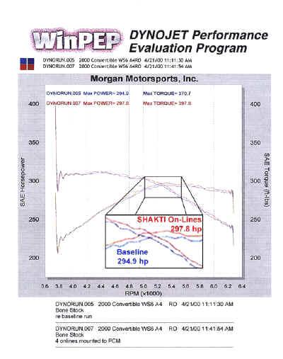 Dyno Graph autopage.jpg (86538 bytes)